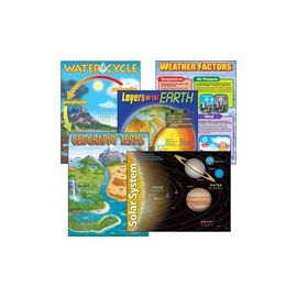 Trend Gr 2-9 Earth Science Learning Charts Combo